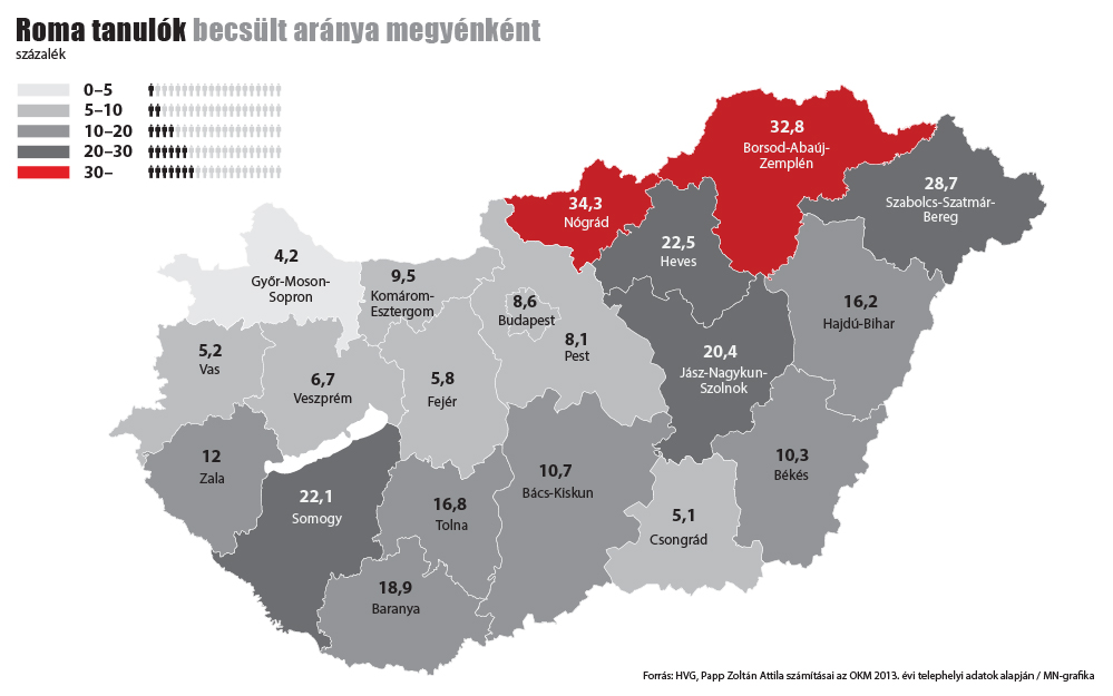 Proportion of students in Hungarian public schools, by county, who are of Roma origin. Source: MNO's map, based on data obtained from HVG.