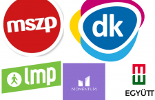 The logos of Hungarian opposition parties.
